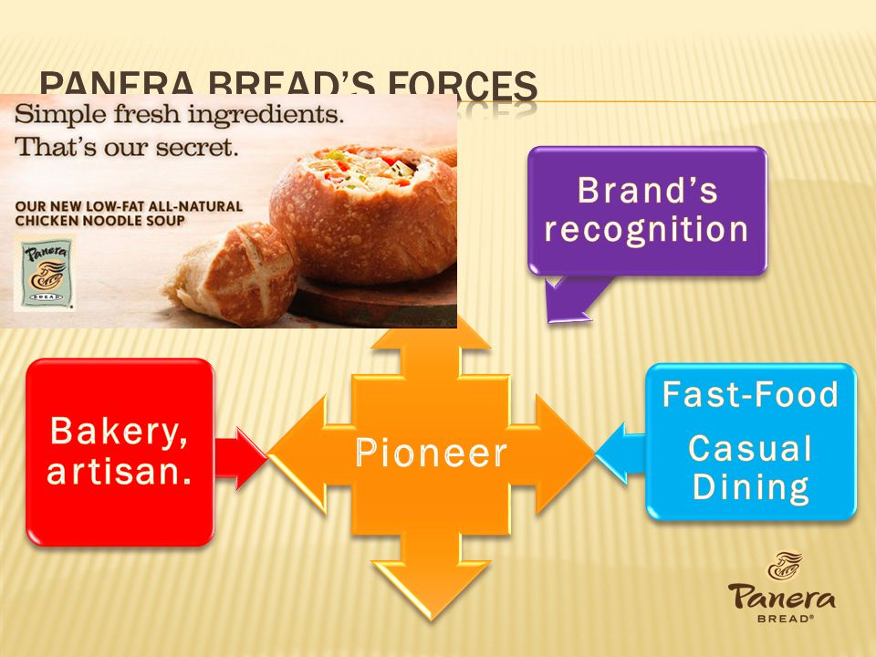 Panera Bread's forces Pioneer Healthy Menu Bakery, artisan.