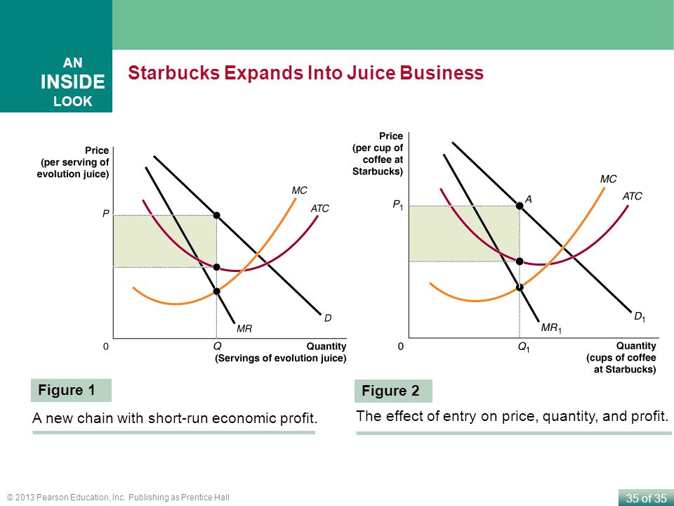Starbucks Expands Into Juice Business