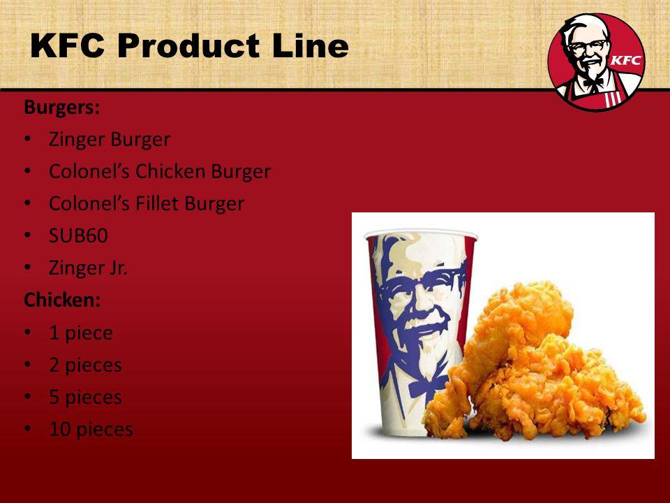 kfc product line