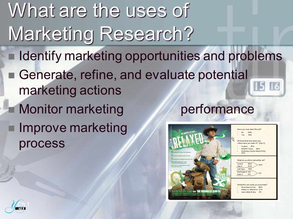 What are the uses of Marketing Research