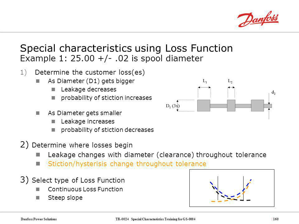 Special characteristics using Loss Function Example 1: 25. 00 +/-