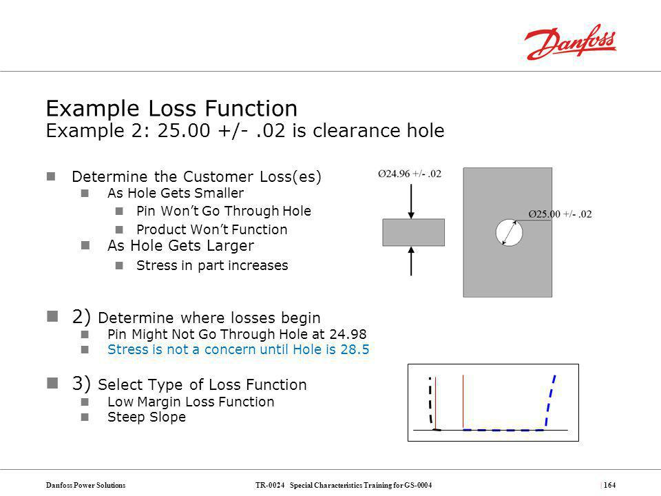 Example Loss Function Example 2: 25.00 +/- .02 is clearance hole