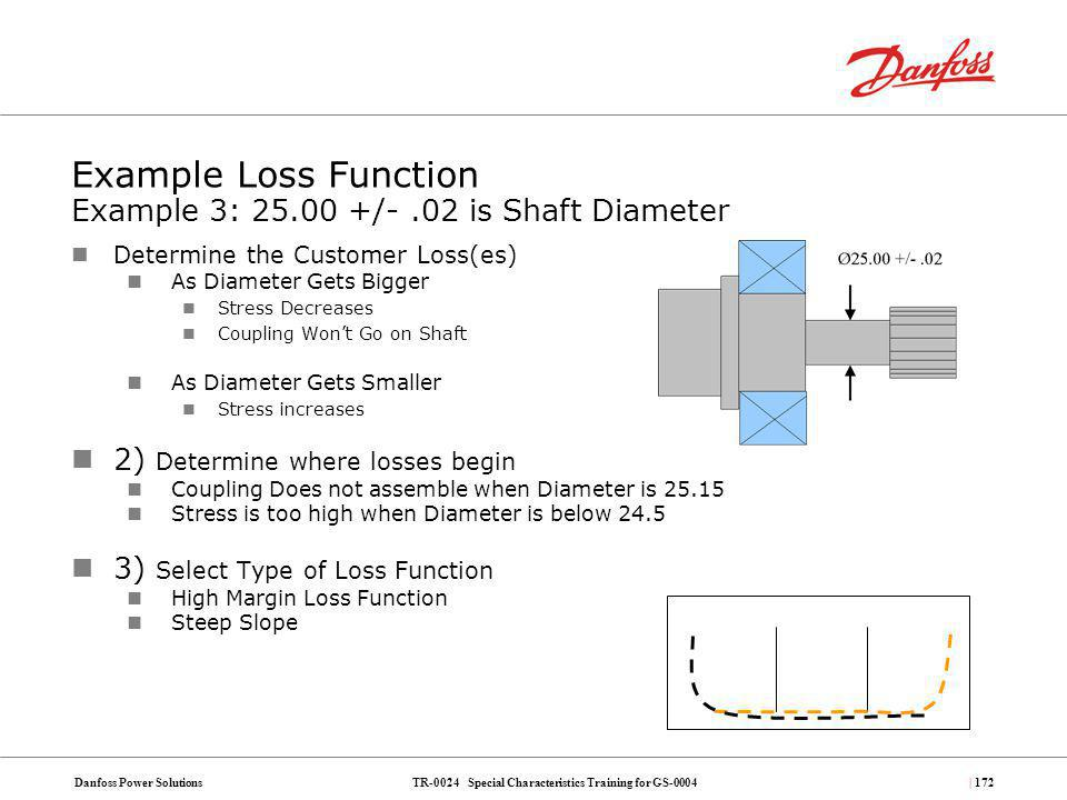 Example Loss Function Example 3: 25.00 +/- .02 is Shaft Diameter