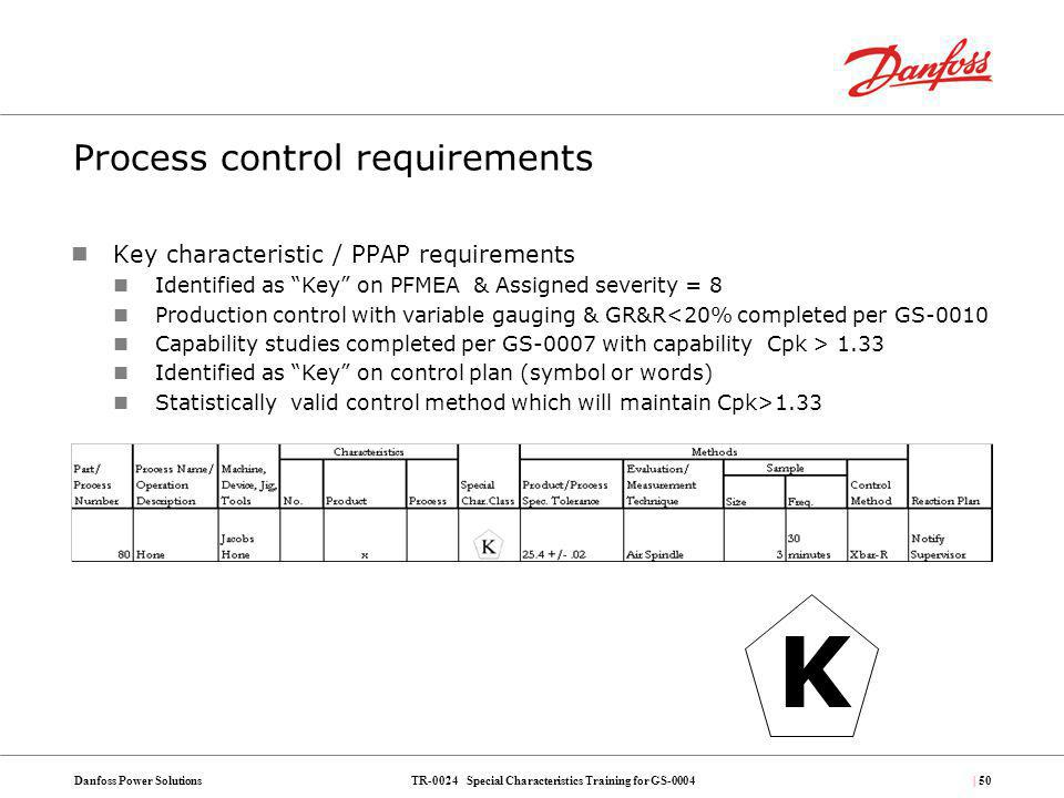Process control requirements