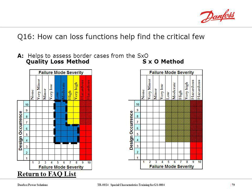 Q16: How can loss functions help find the critical few
