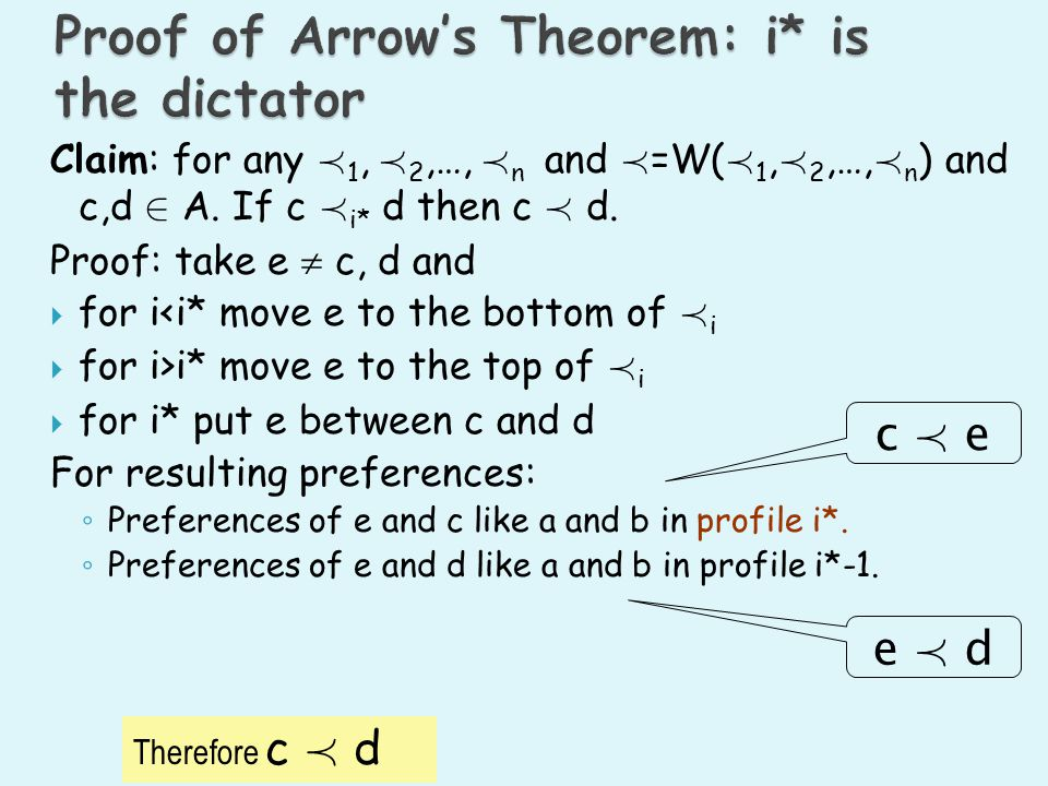 Proof of Arrow's Theorem: i* is the dictator