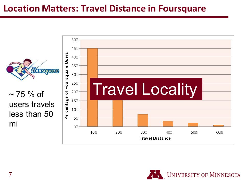 Location Matters: Travel Distance in Foursquare