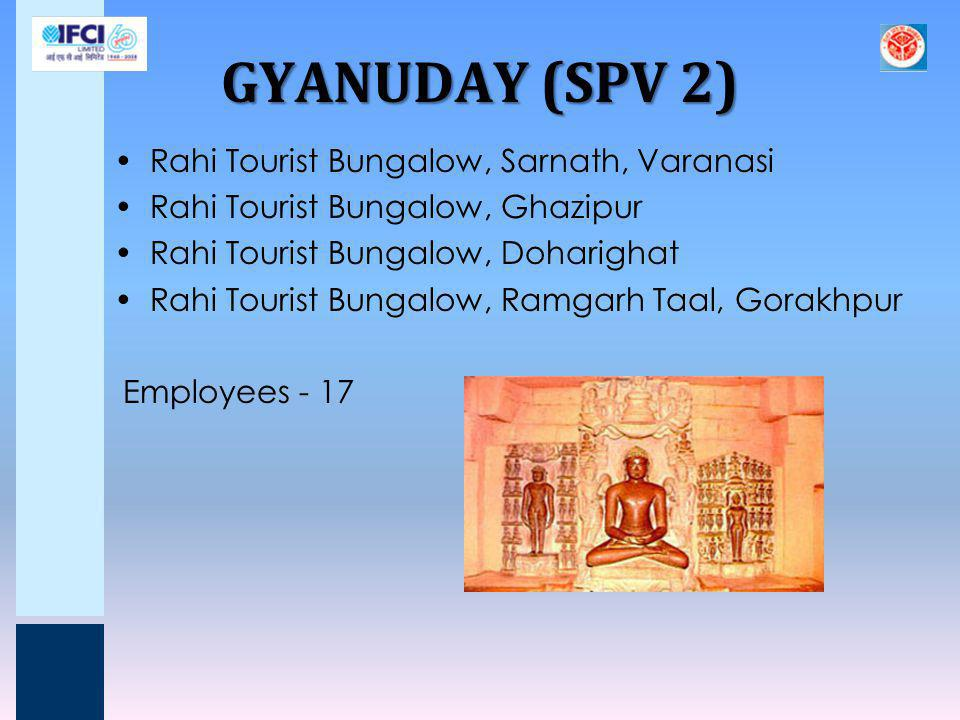 GYANUDAY (SPV 2) Rahi Tourist Bungalow, Sarnath, Varanasi