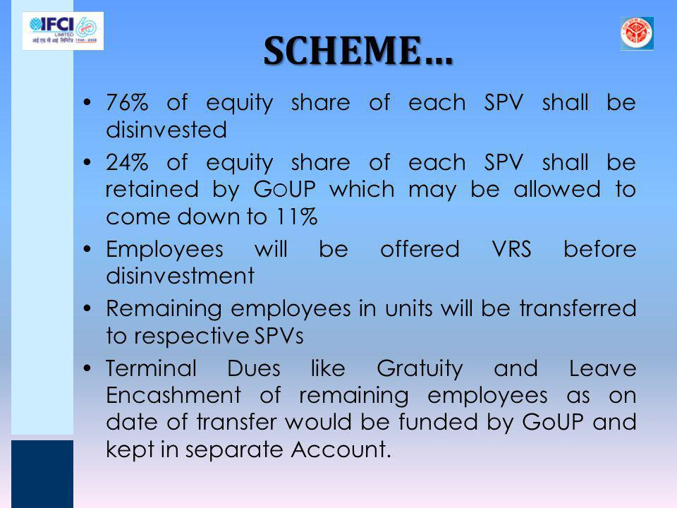 SCHEME… 76% of equity share of each SPV shall be disinvested