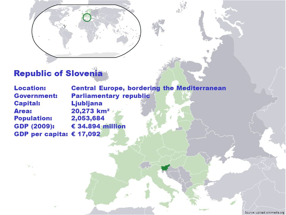 Republic of Slovenia Location: Central Europe, bordering the Mediterranean. Government: Parliamentary republic.