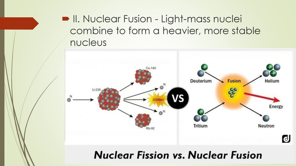 Will China Beat The World To Nuclear Fusion And Clean Energy