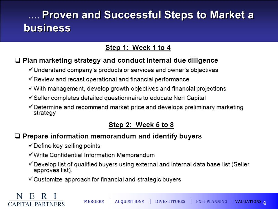 …. Proven and Successful Steps to Market a business