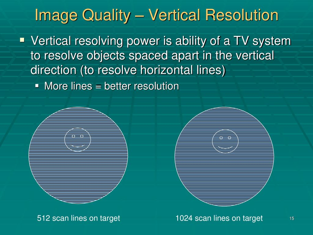 Fluoroscopy – Viewing Systems TV Monitors - ppt download