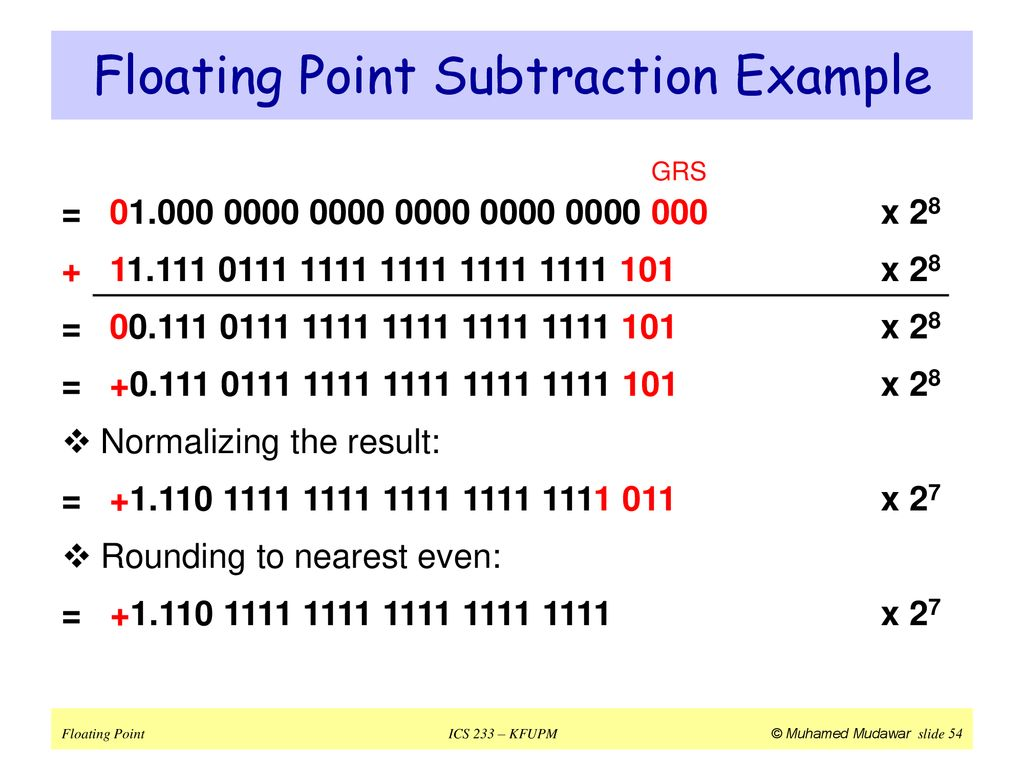 Floating Point Arithmetic Ppt Download