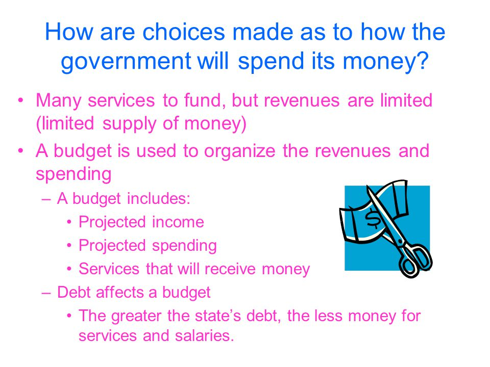 How are choices made as to how the government will spend its money