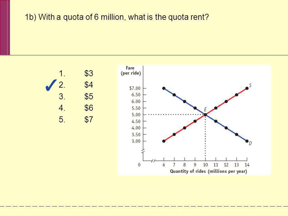 1b) With a quota of 6 million, what is the quota rent