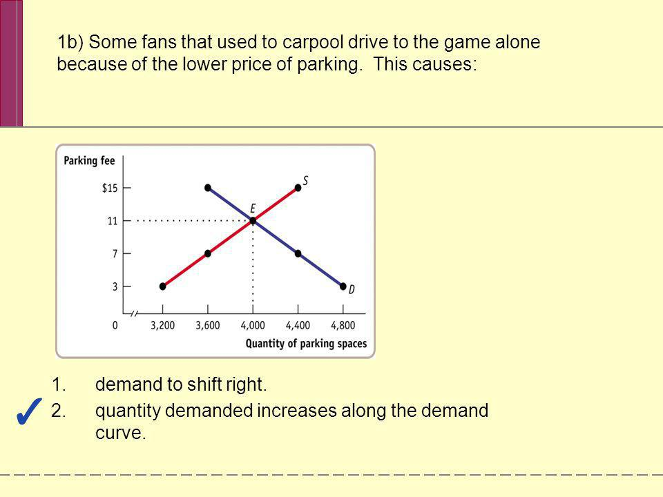 quantity demanded increases along the demand curve.