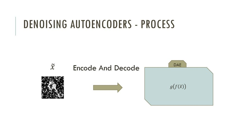 Autoencoders Guy Golan Lecture 9 A  - ppt download