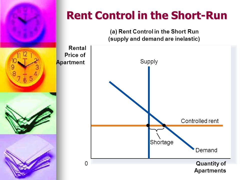 Rent Control in the Short-Run