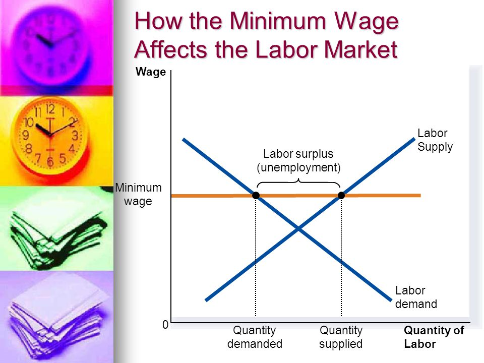 How the Minimum Wage Affects the Labor Market