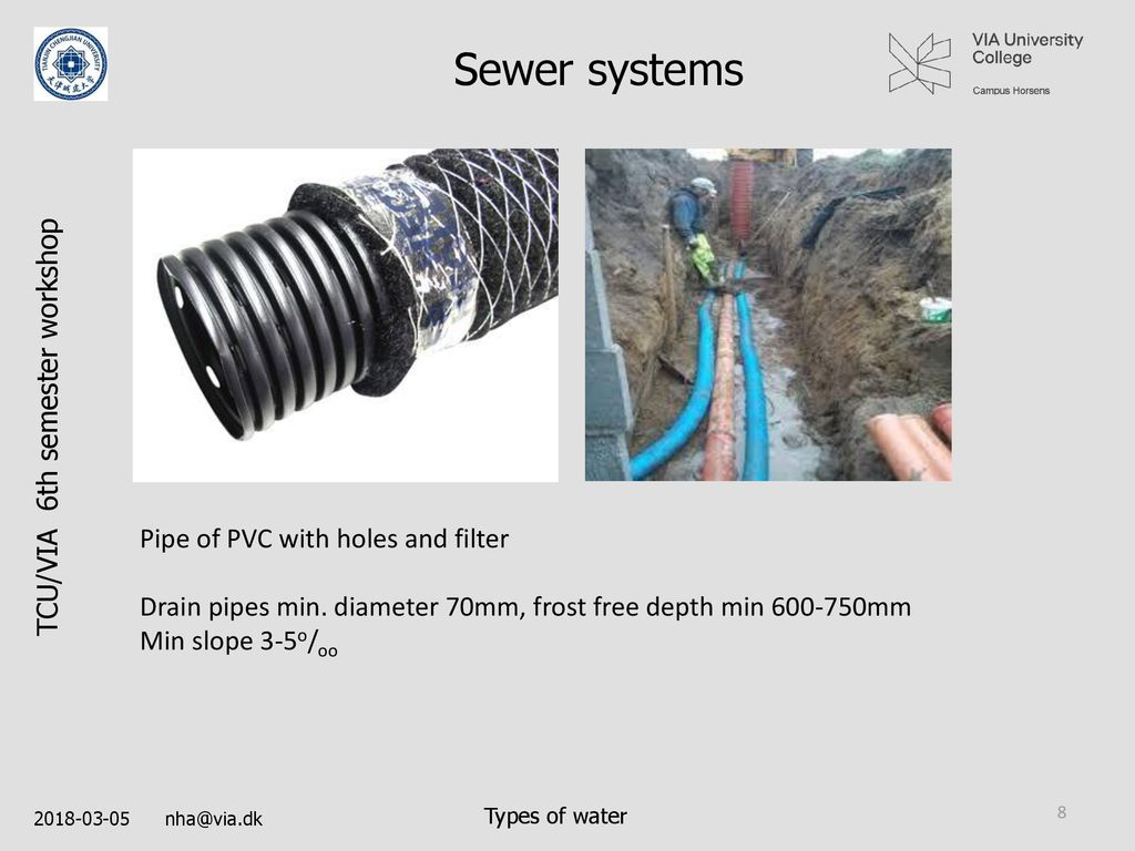 How To Slope Pvc Drain Pipe