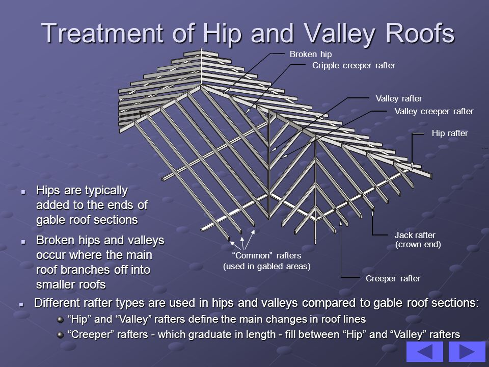Treatment of Hip and Valley Roofs