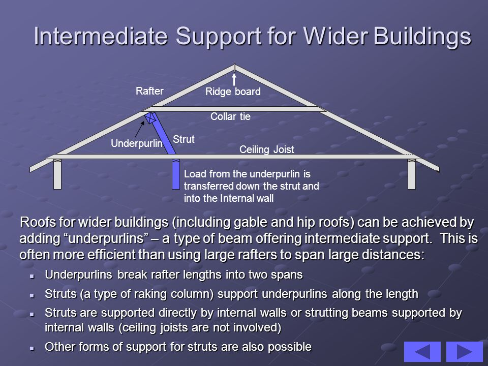 Intermediate Support for Wider Buildings