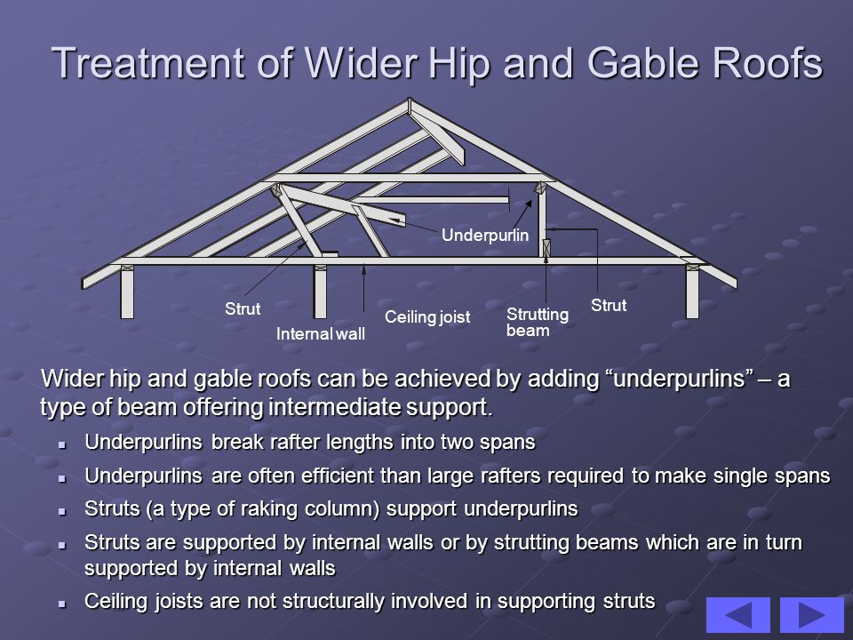 Treatment of Wider Hip and Gable Roofs