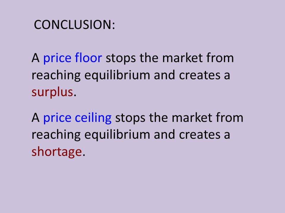 CONCLUSION: A price floor stops the market from reaching equilibrium and creates a surplus.