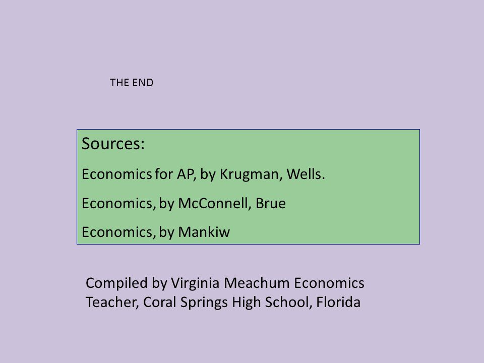 Sources: Economics for AP, by Krugman, Wells.