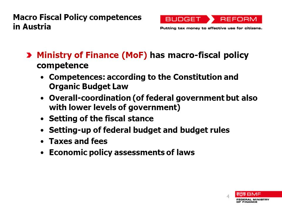 Macro Fiscal Policy competences in Austria
