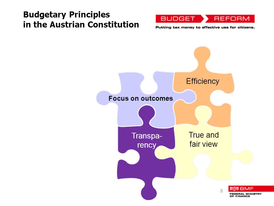Budgetary Principles in the Austrian Constitution