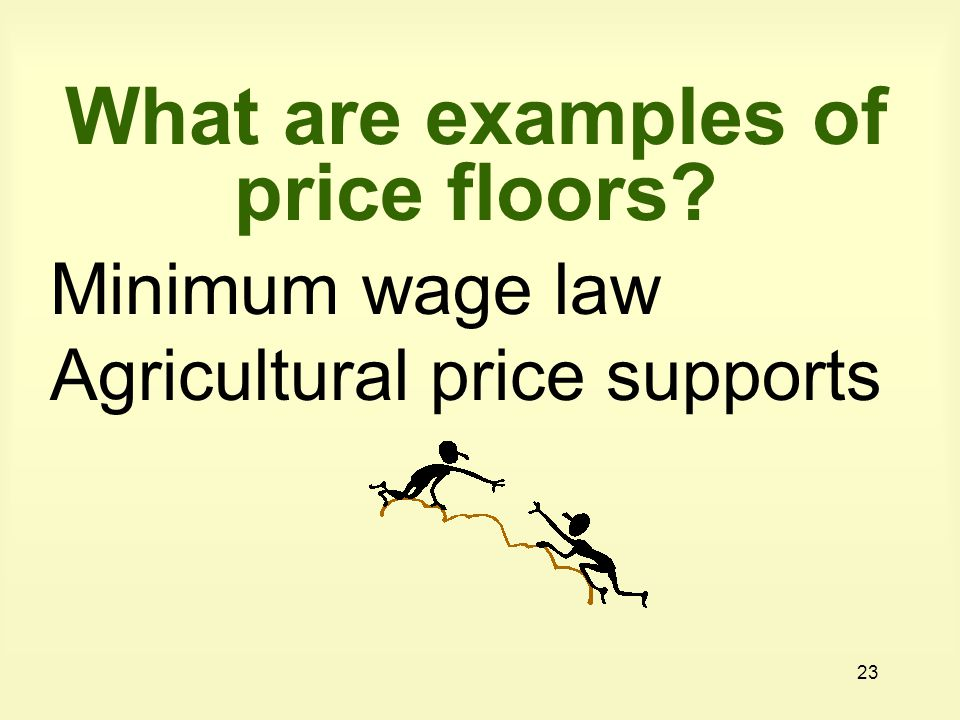 What are examples of price floors