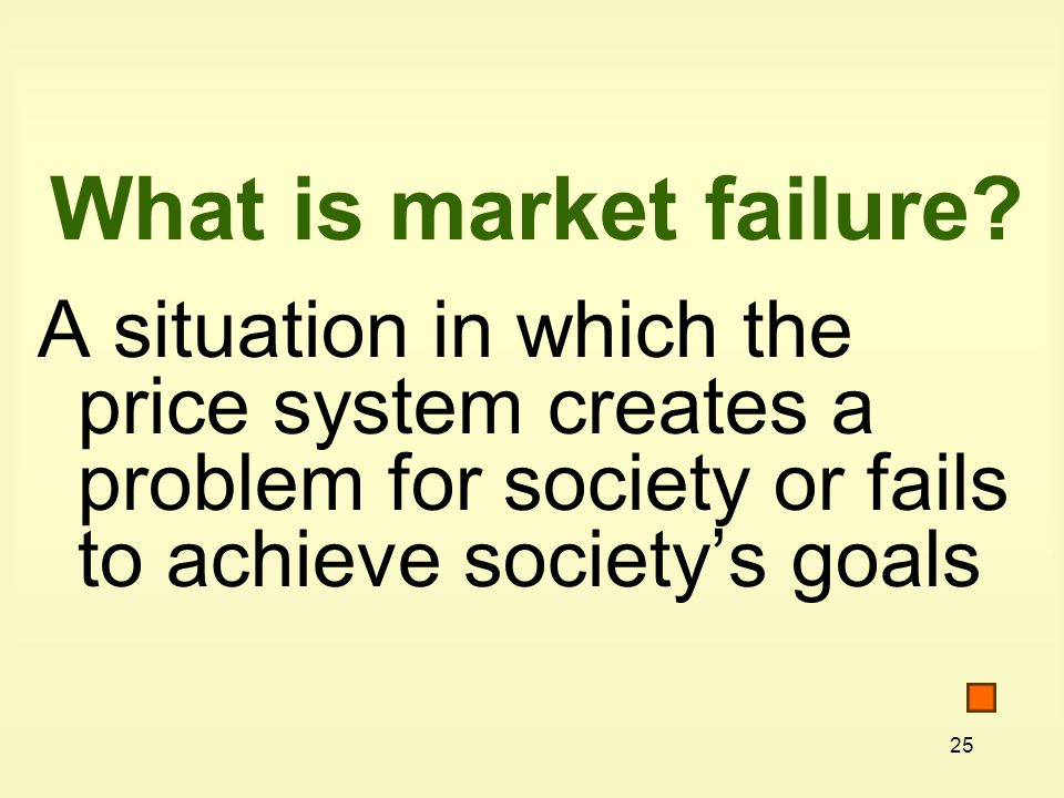 What is market failure.