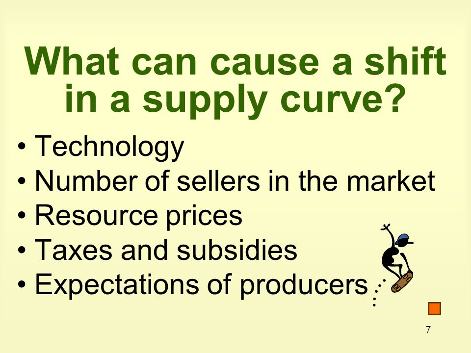 What can cause a shift in a supply curve
