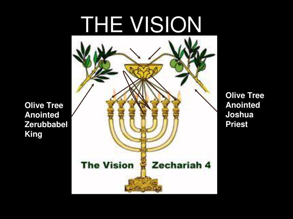 """POWER FOR LIVING"""" Zechariah 4: ppt download"""