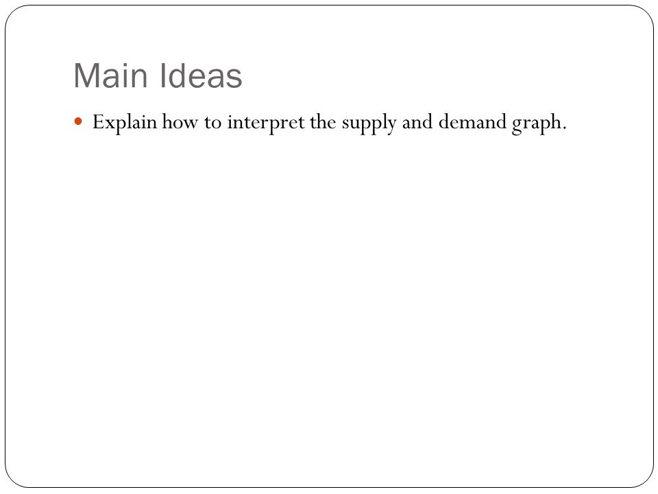 Main Ideas Explain how to interpret the supply and demand graph.