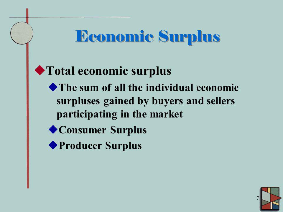 Economic Surplus Total economic surplus