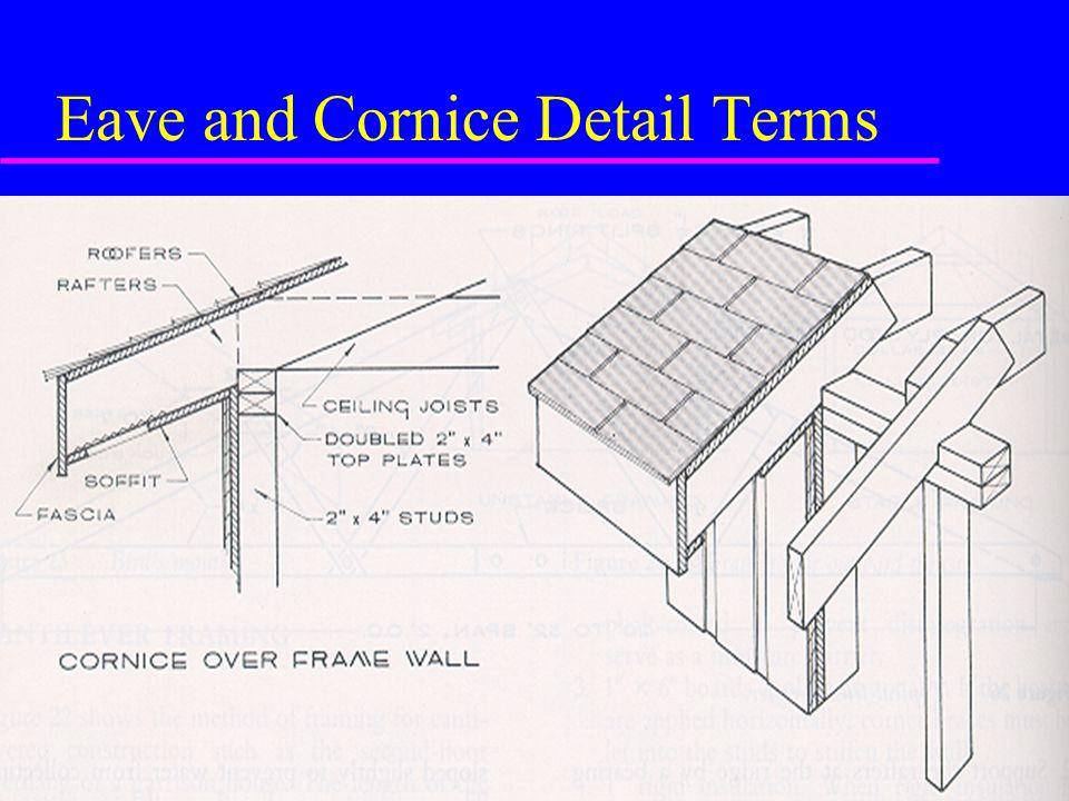 Exterior Walls Framing Amp Structural Components Ppt