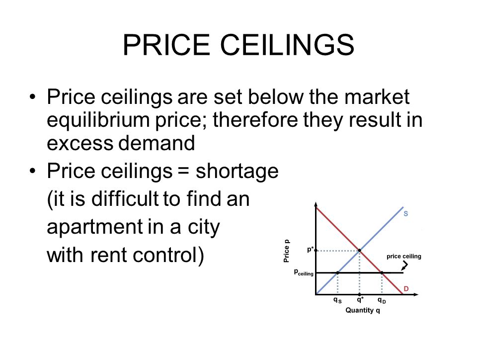 PRICE CEILINGS Price ceilings are set below the market equilibrium price; therefore they result in excess demand.