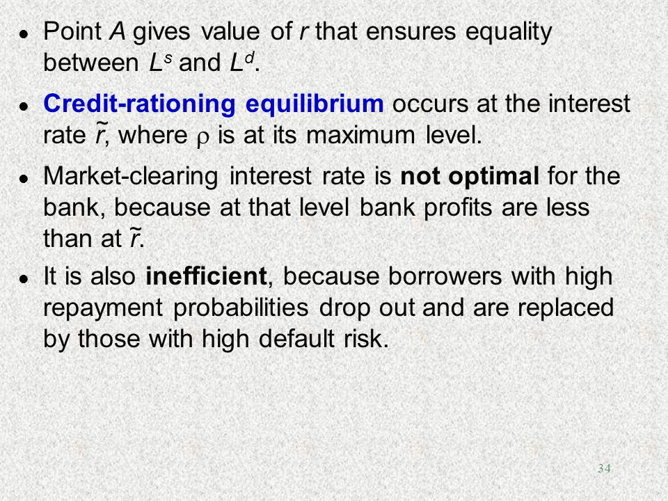 Point A gives value of r that ensures equality between Ls and Ld.