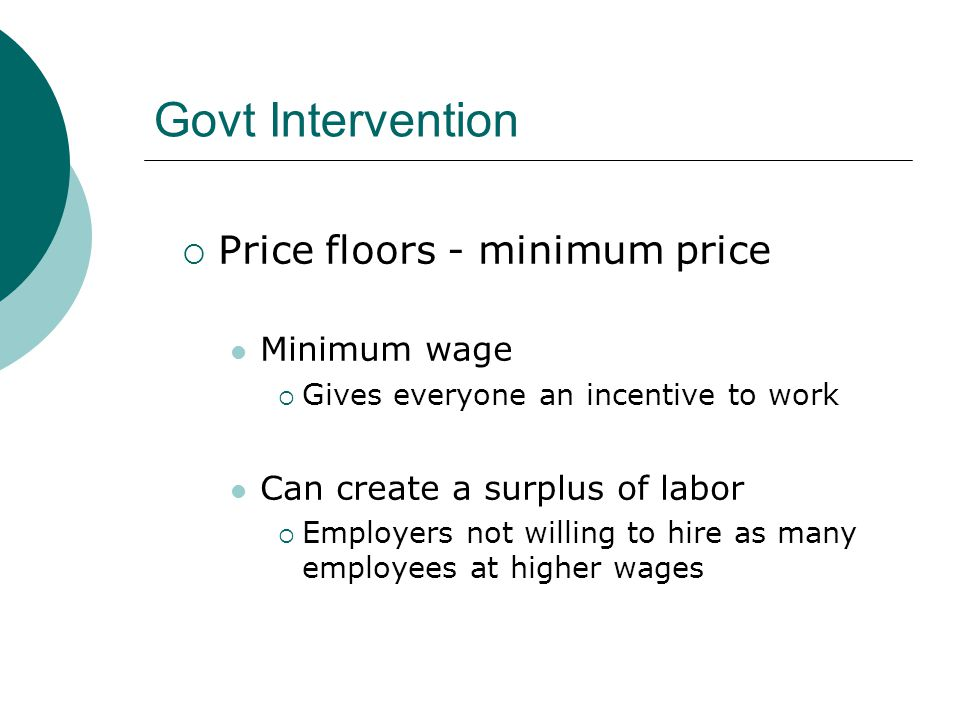 Govt Intervention Price floors - minimum price Minimum wage