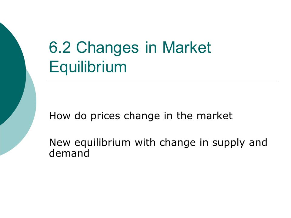 6.2 Changes in Market Equilibrium