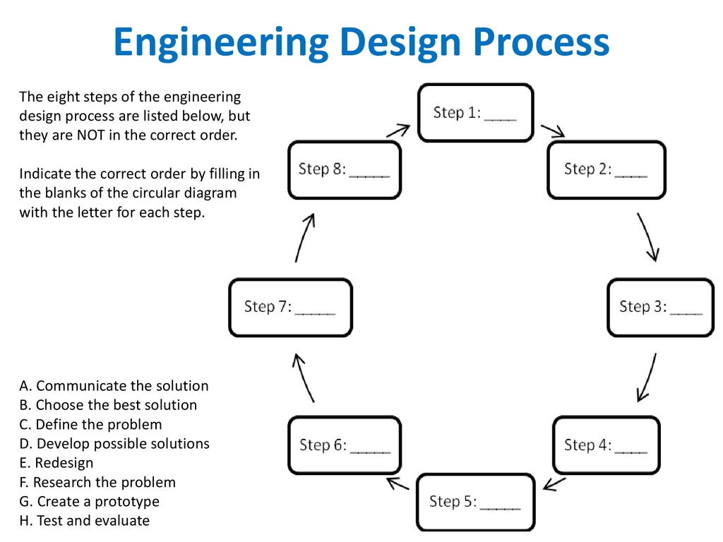 Engineering Design Process Ppt Download