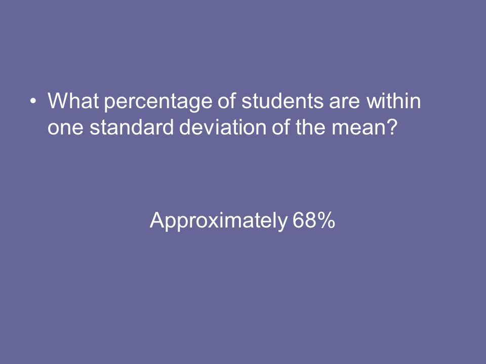 What percentage of students are within one standard deviation of the mean