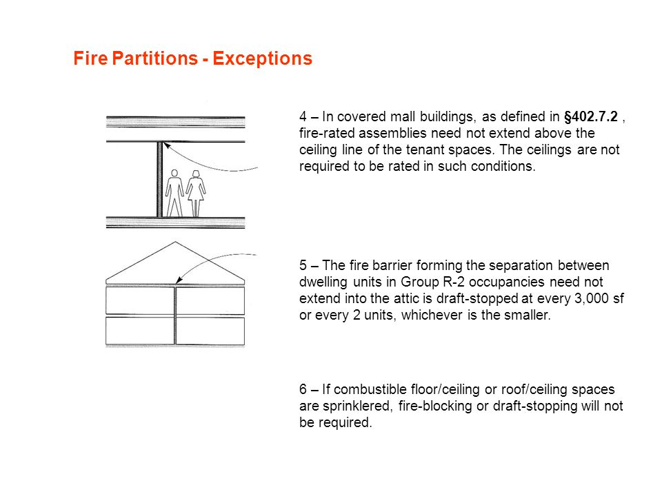 Fire Partitions - Exceptions