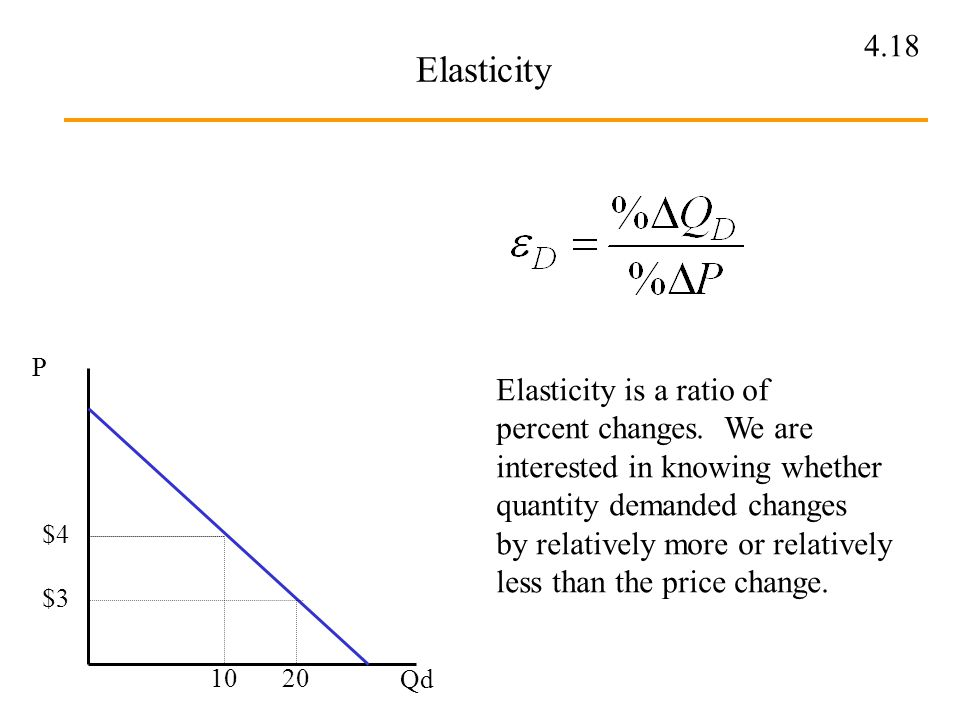 Elasticity Elasticity is a ratio of percent changes. We are