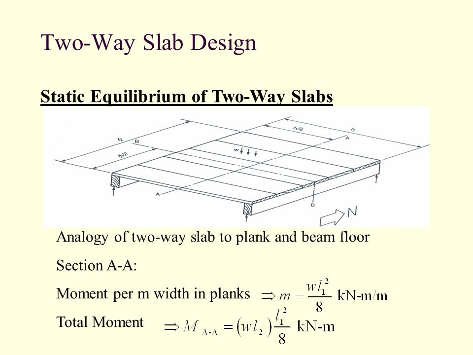 Two Way Slabs Ppt Video Online Download