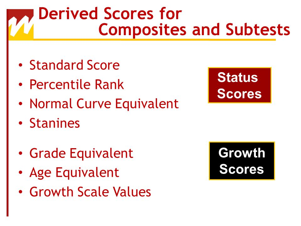 Derived Scores for Composites and Subtests