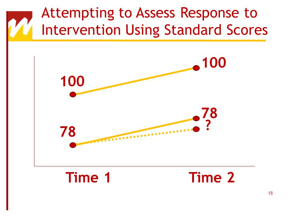 Attempting to Assess Response to Intervention Using Standard Scores